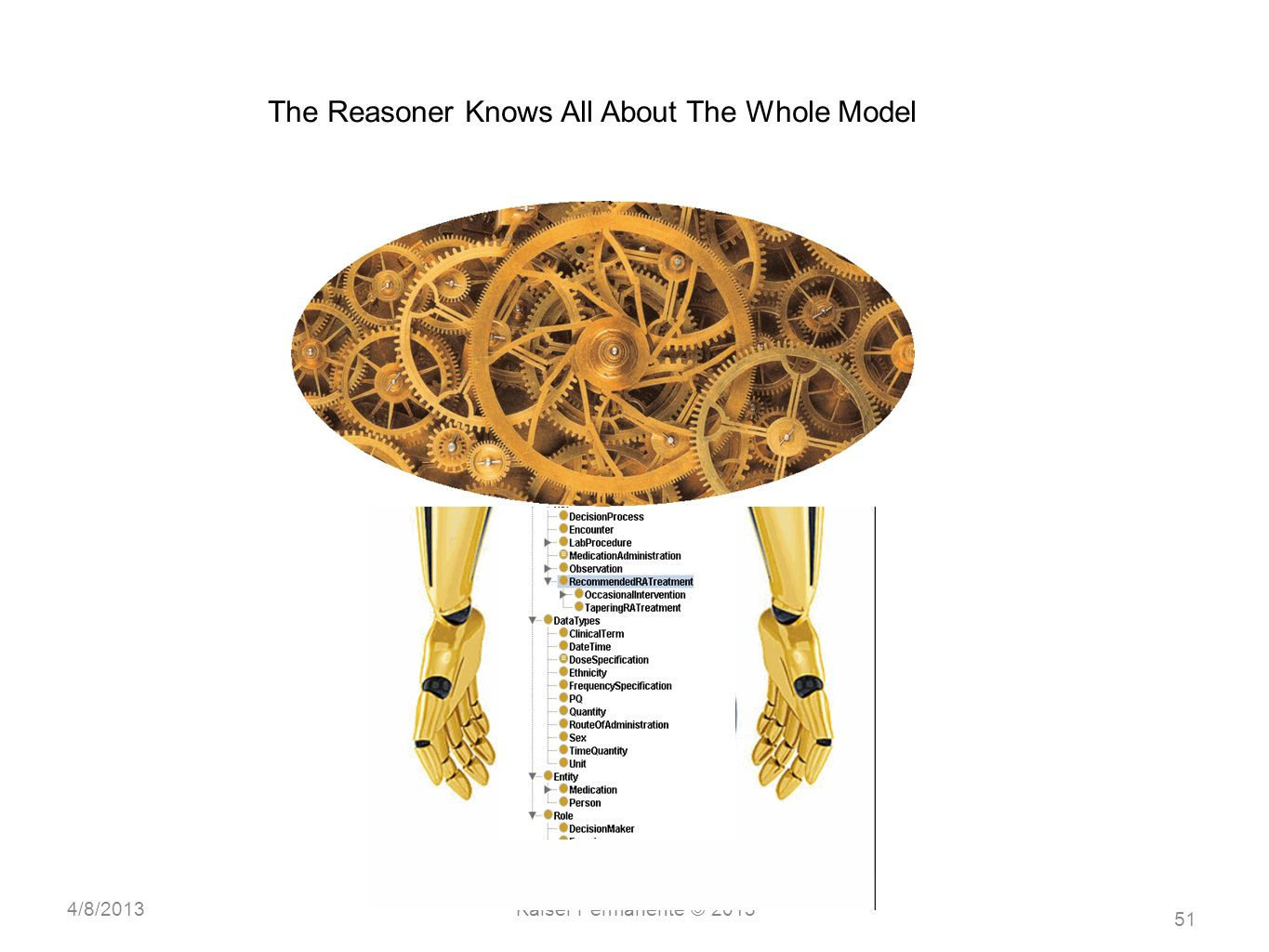 The Reasoner Knows All About The Whole Model