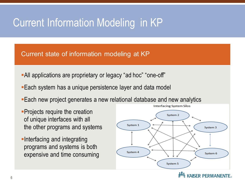 Current Information Modeling in KP