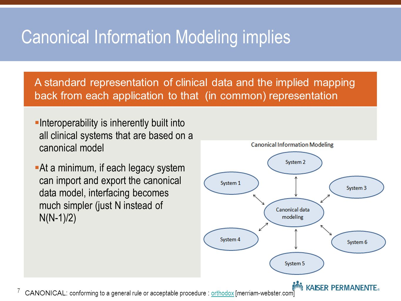Canonical Information Modeling implies