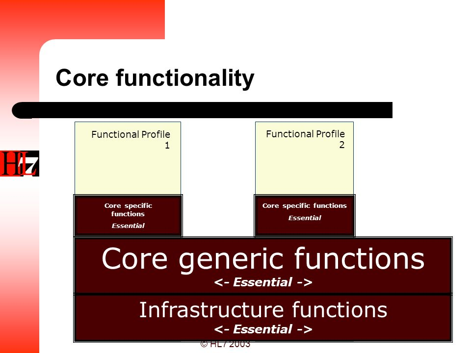 Core generic functions <- Essential ->