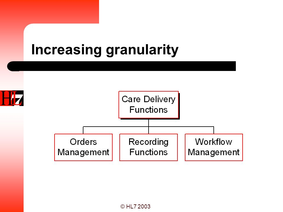 Increasing granularity