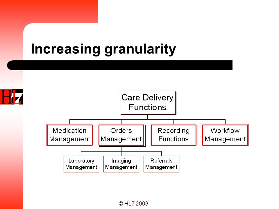Increasing granularity