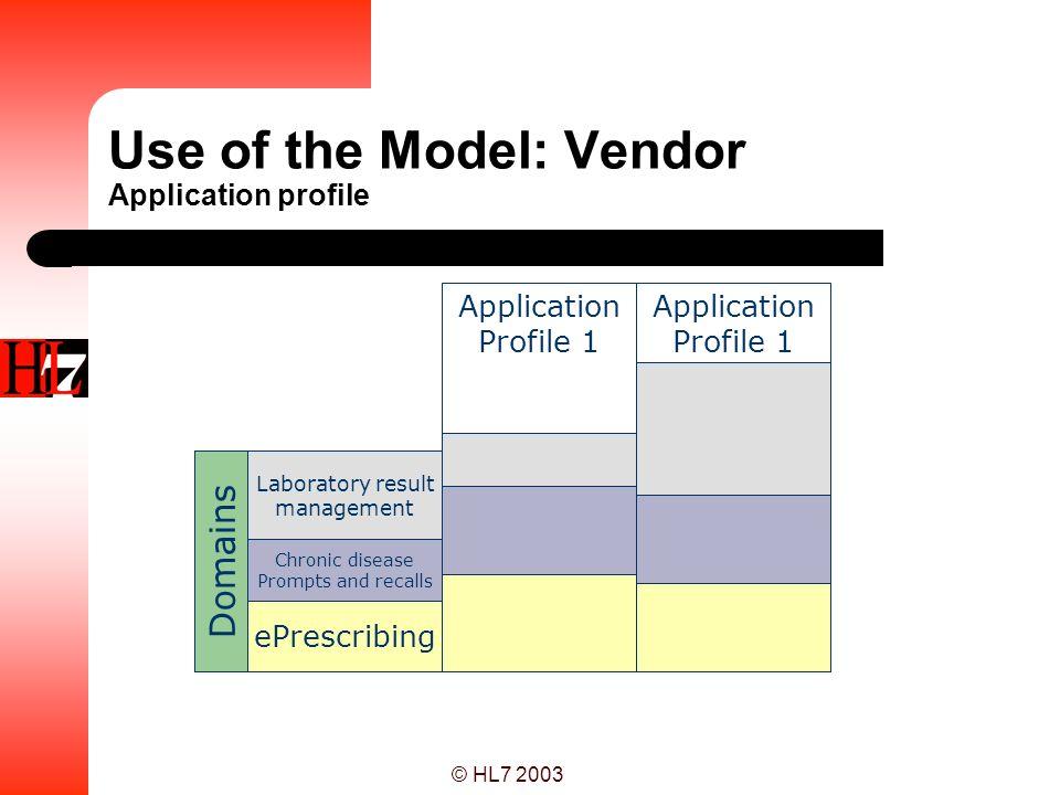 Use of the Model: Vendor Application profile
