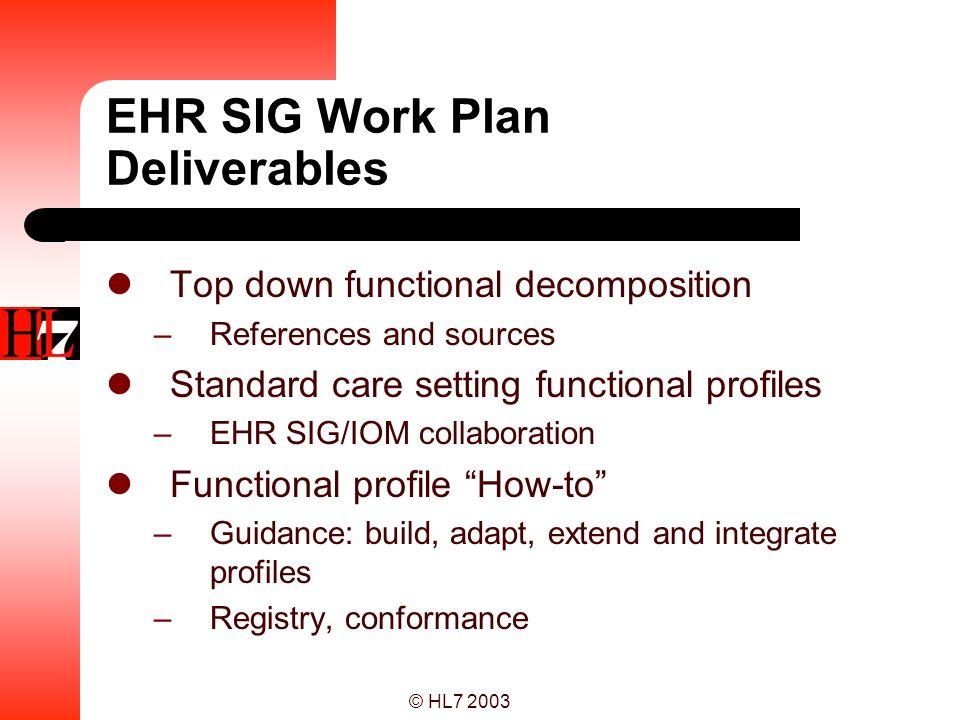 EHR SIG Work Plan Deliverables