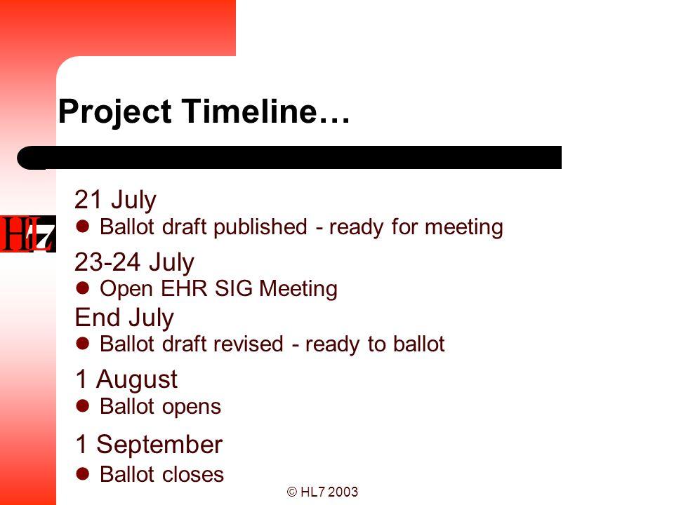 Project Timeline… 21 July 23-24 July End July 1 August 1 September