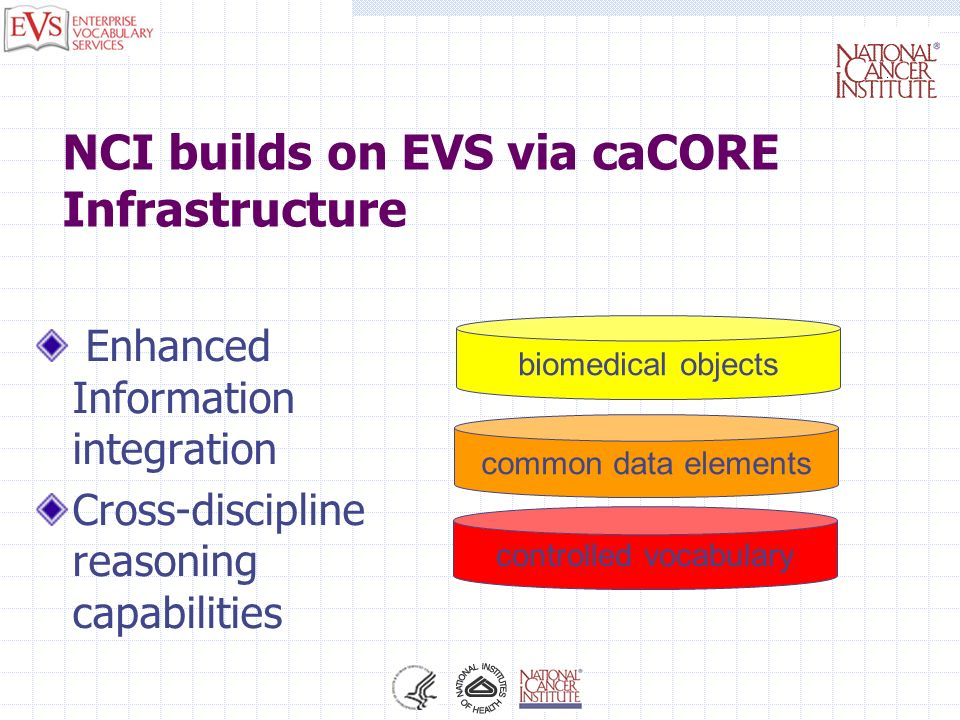 NCI builds on EVS via caCORE Infrastructure
