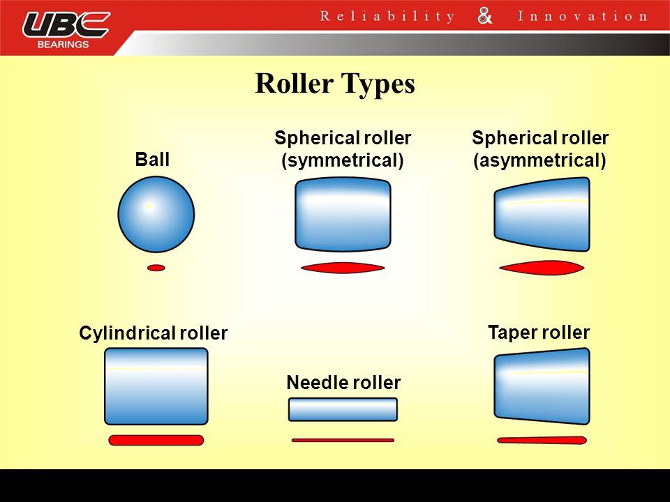 Spherical roller (symmetrical) Spherical roller (asymmetrical)