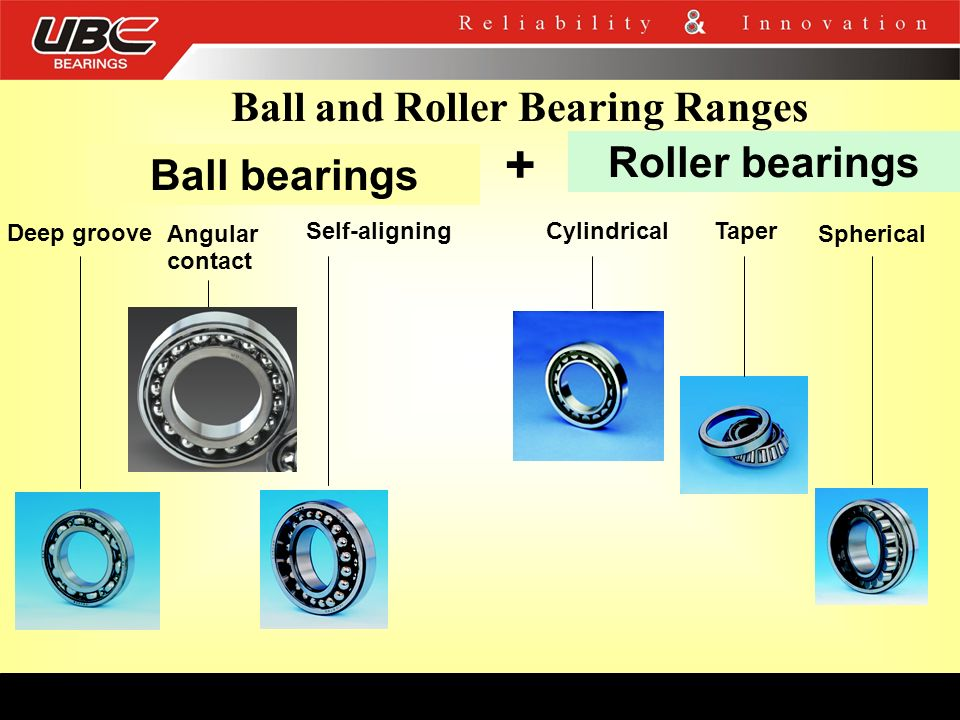 Ball and Roller Bearing Ranges