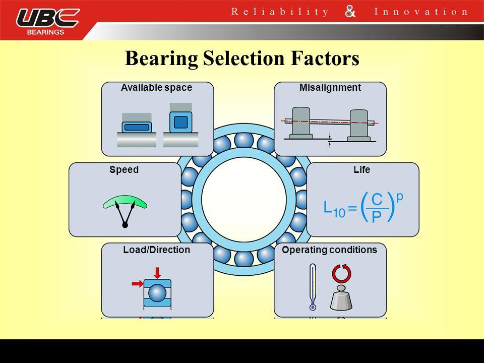 Bearing Selection Factors