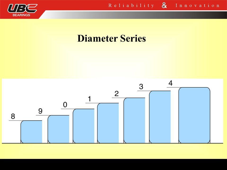 Diameter Series