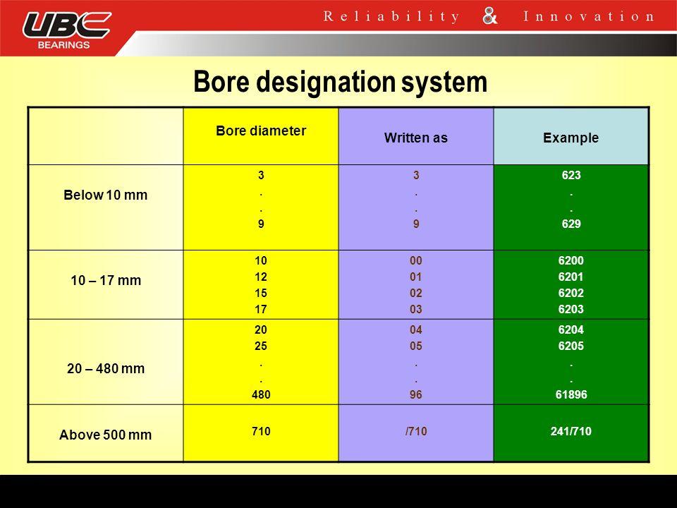 Bore designation system