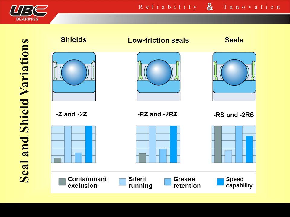 Seal and Shield Variations