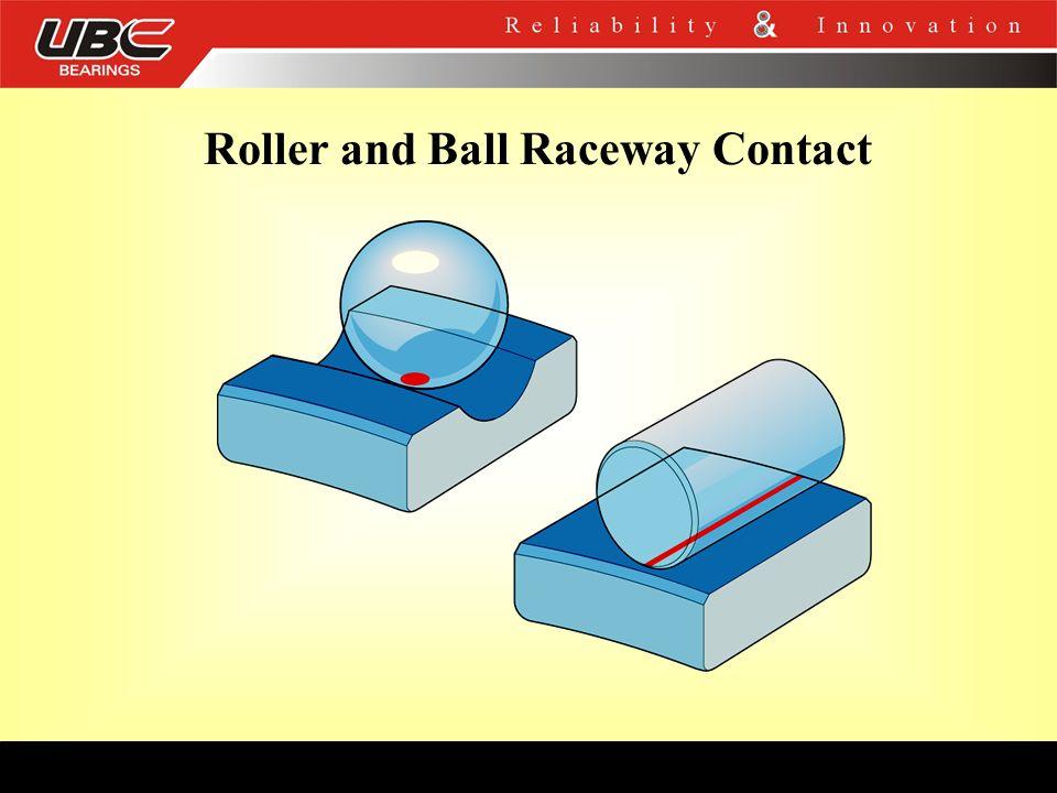 Roller and Ball Raceway Contact