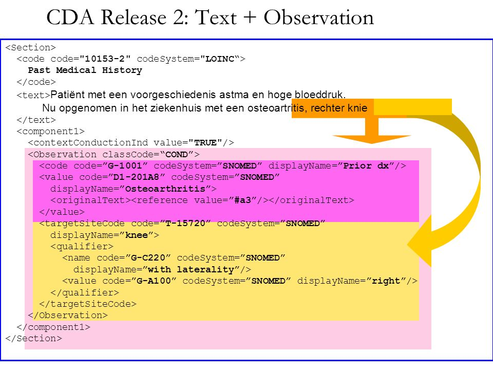 CDA Release 2: Text + Observation