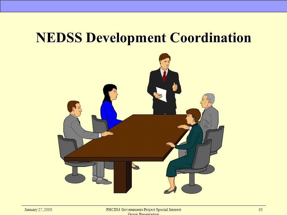 NEDSS Development Coordination