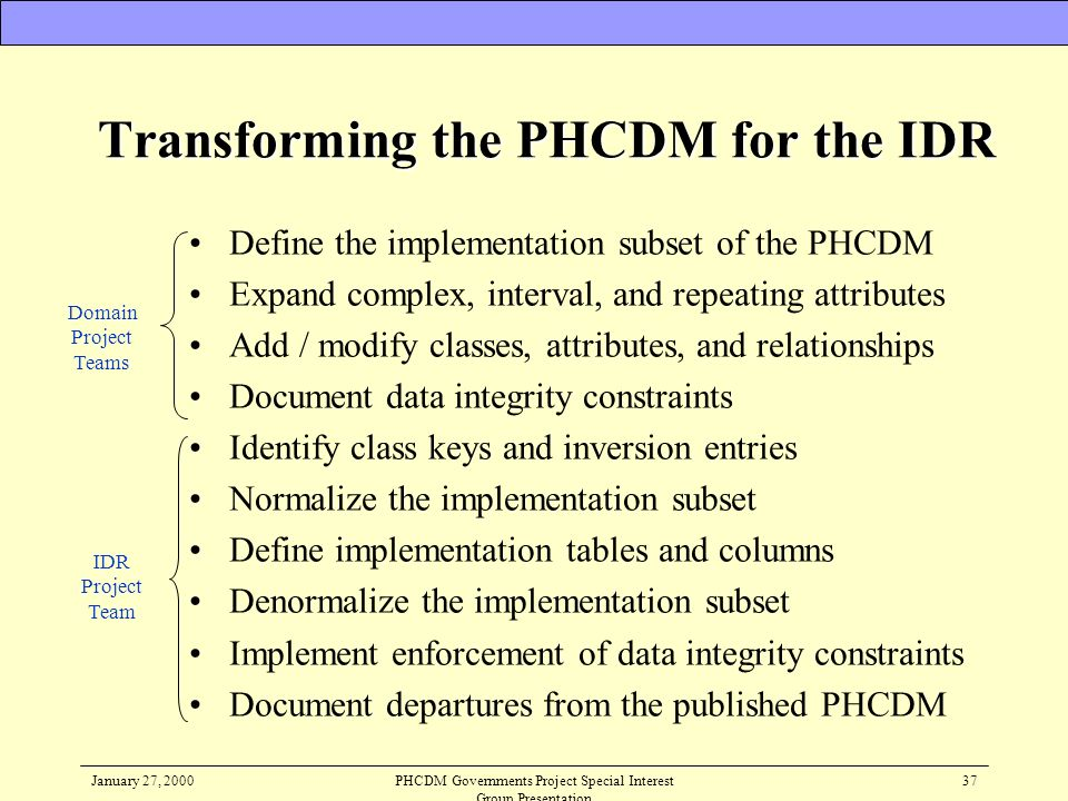 Transforming the PHCDM for the IDR