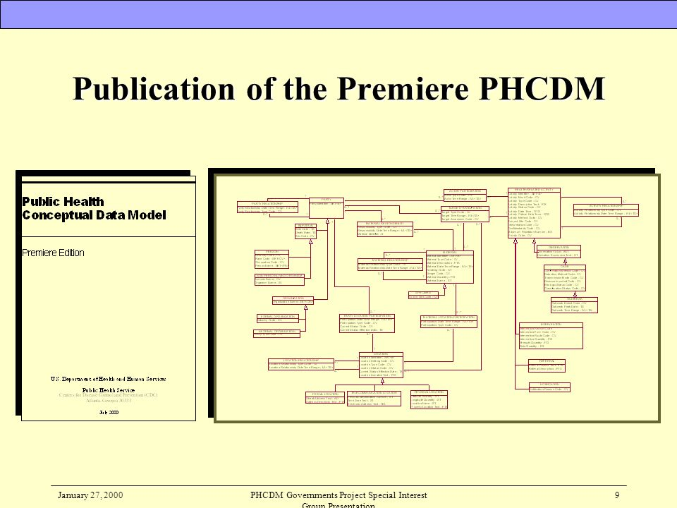 Publication of the Premiere PHCDM