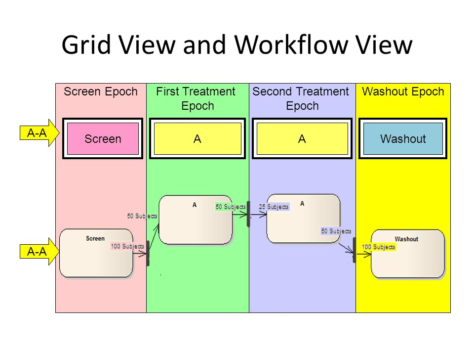 Grid View and Workflow View