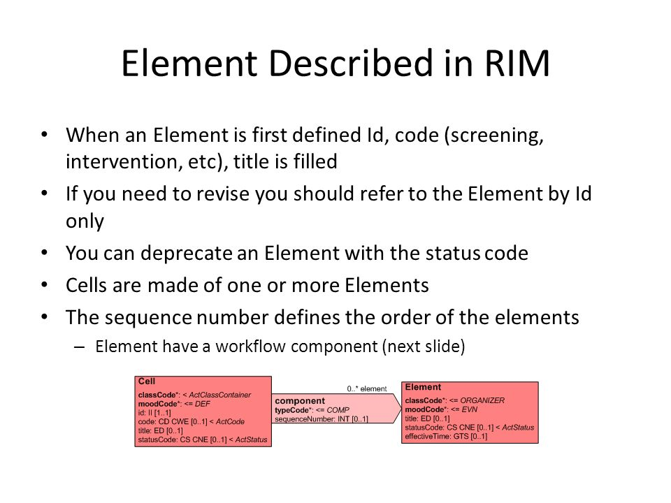 Element Described in RIM