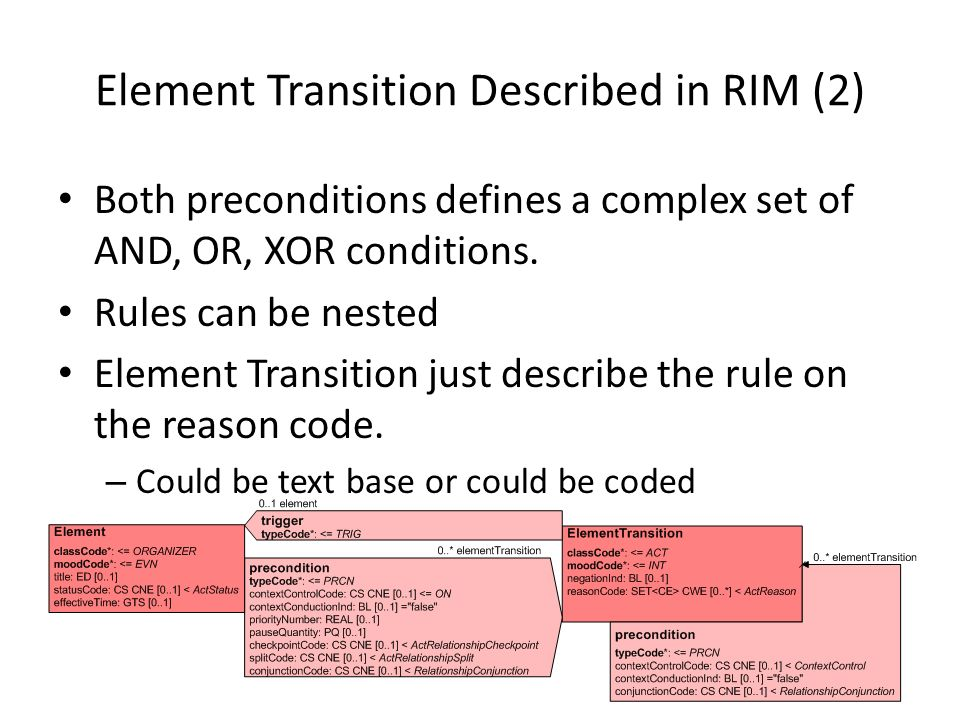 Element Transition Described in RIM (2)