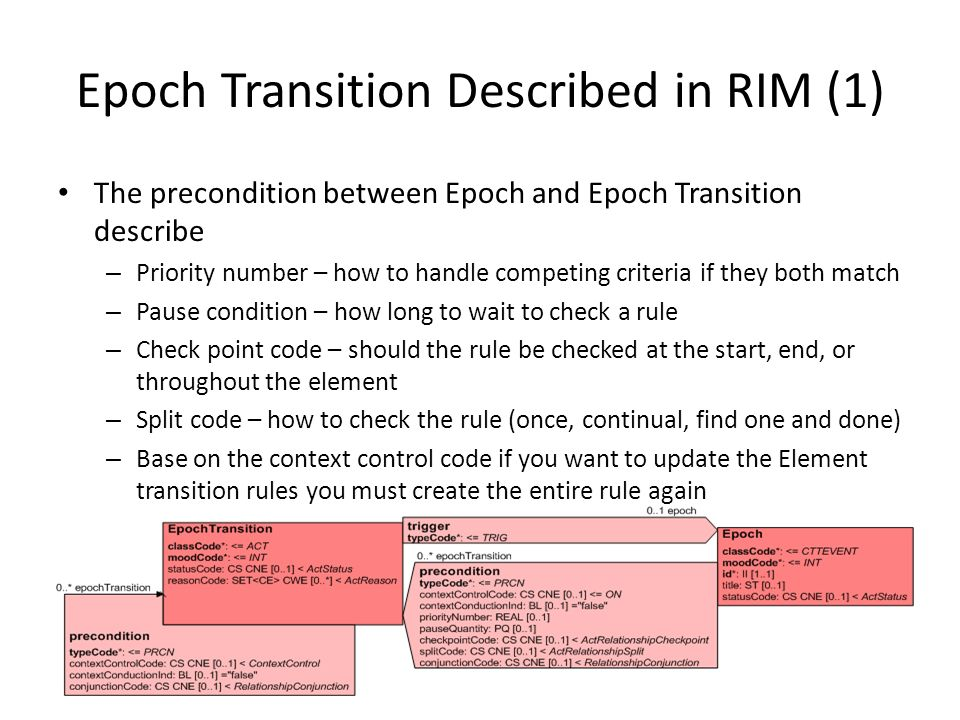 Epoch Transition Described in RIM (1)