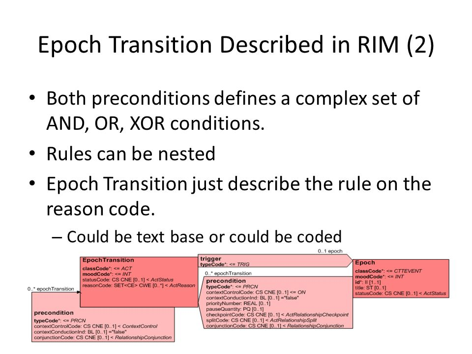 Epoch Transition Described in RIM (2)
