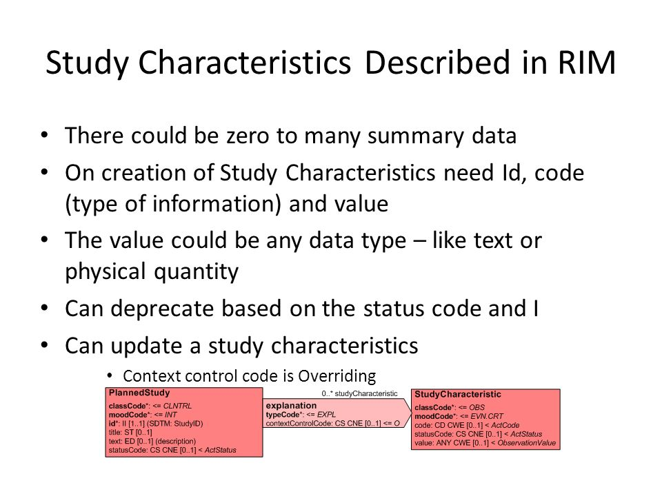 Study Characteristics Described in RIM