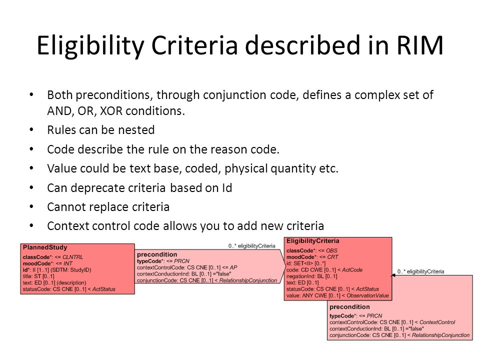 Eligibility Criteria described in RIM