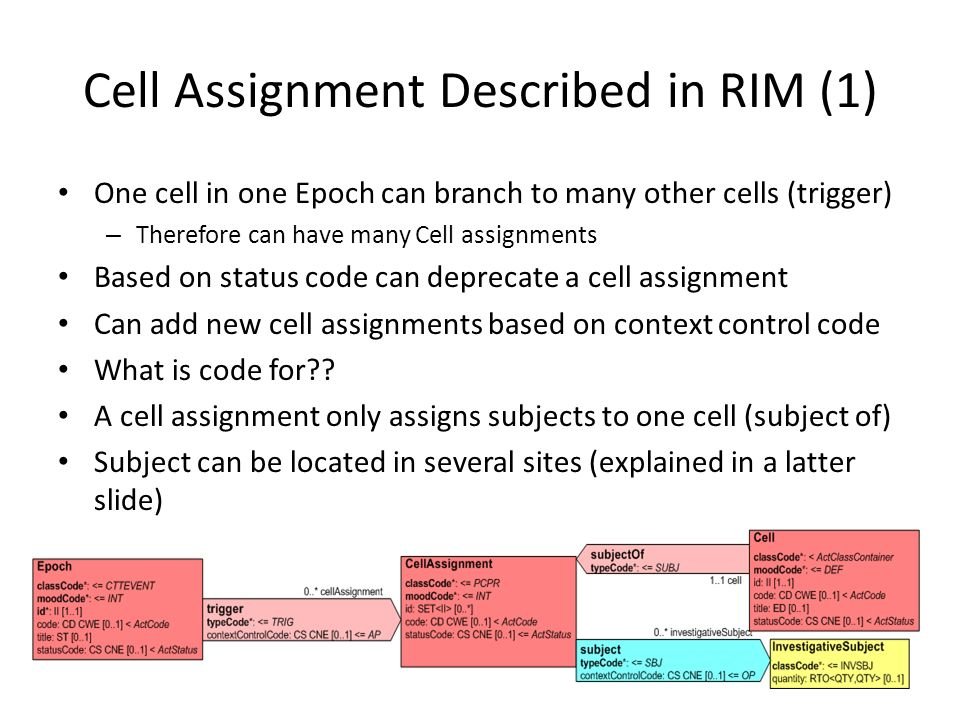 Cell Assignment Described in RIM (1)