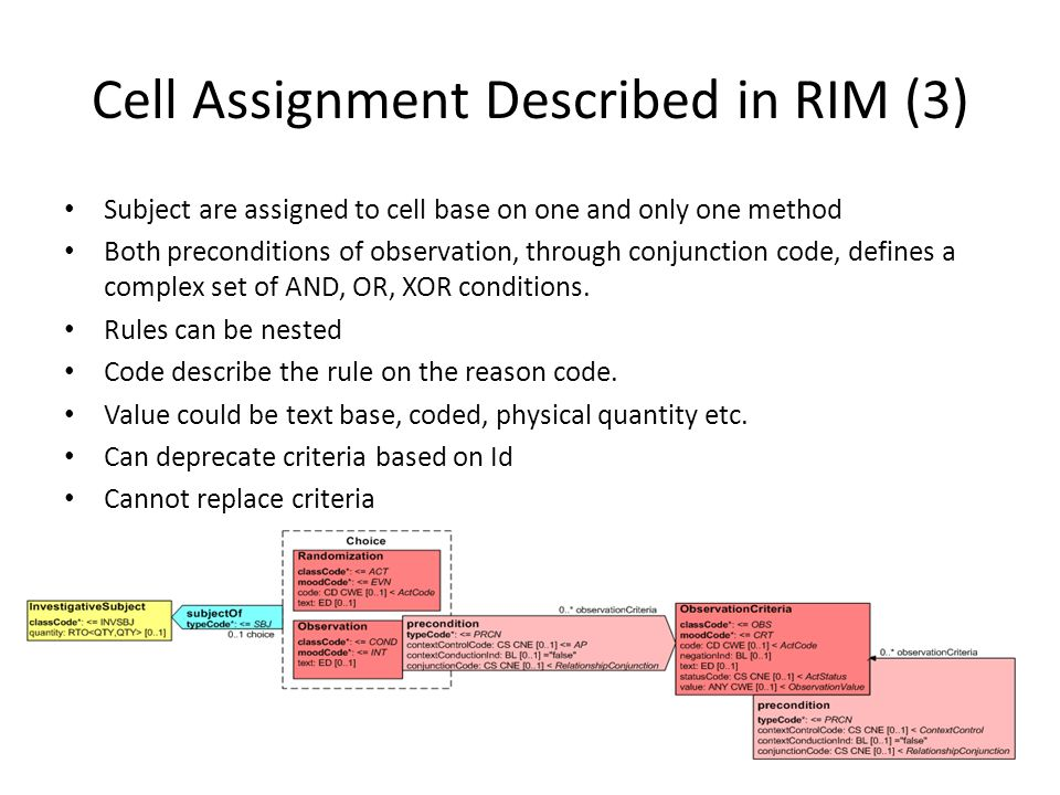Cell Assignment Described in RIM (3)