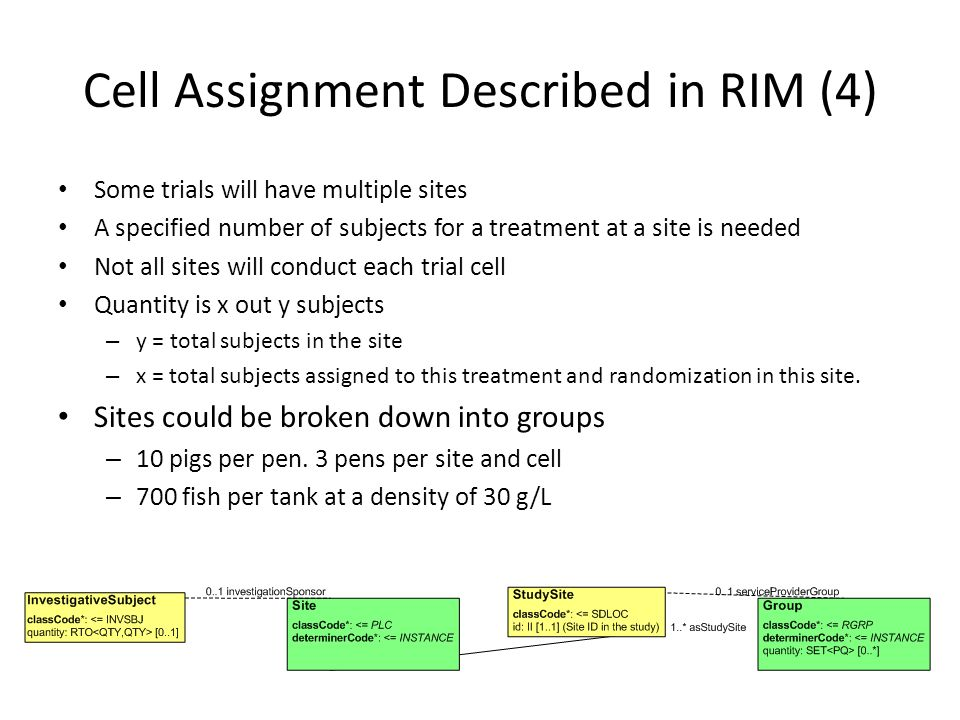 Cell Assignment Described in RIM (4)