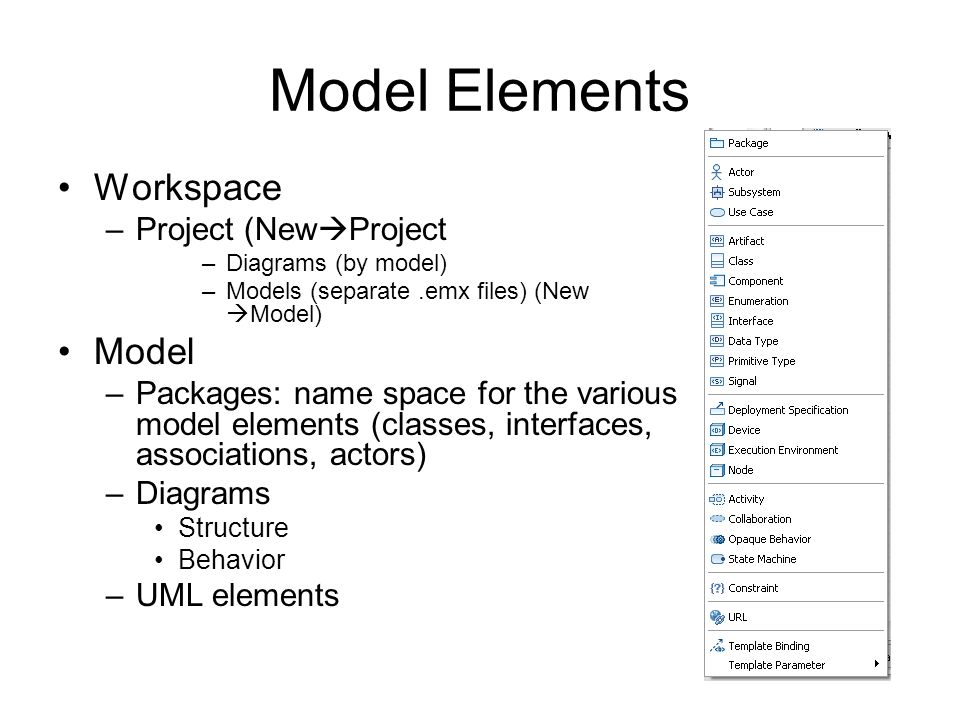 Model Elements Workspace Model Project (NewProject