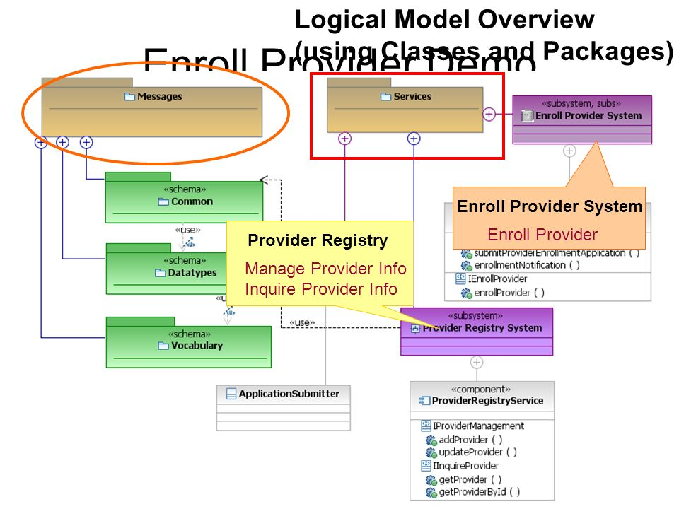 Enroll Provider System
