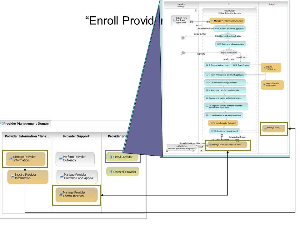 Enroll Provider Process