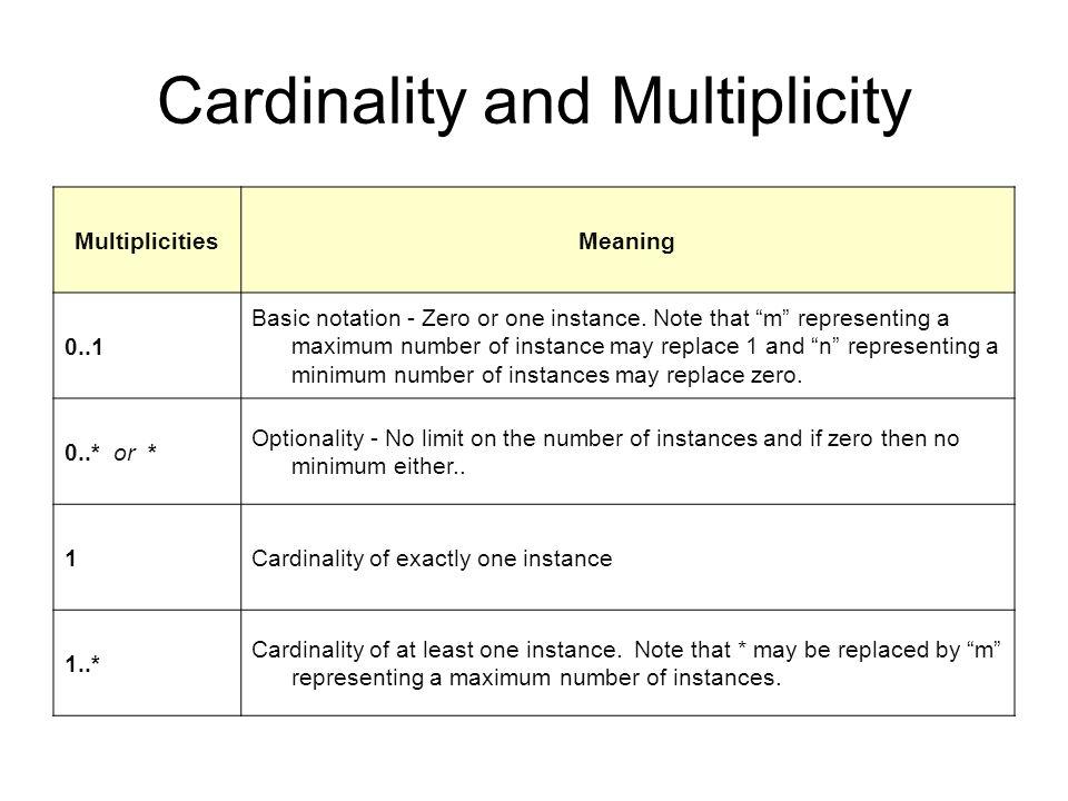 Cardinality and Multiplicity