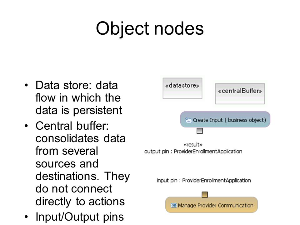 Object nodes Data store: data flow in which the data is persistent