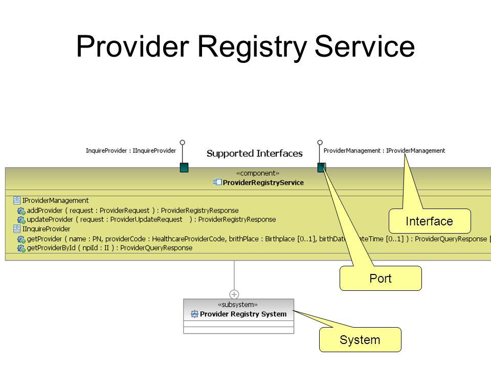 Provider Registry Service
