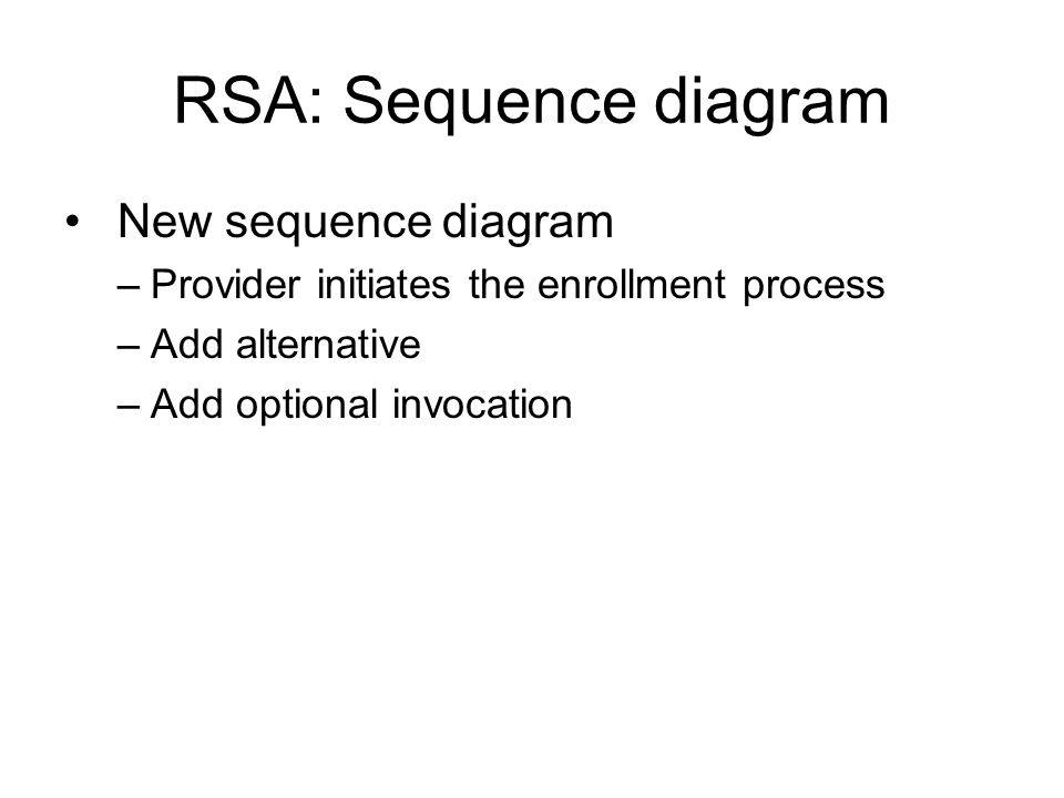 RSA: Sequence diagram New sequence diagram