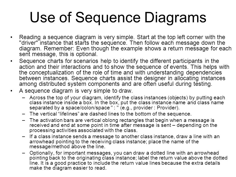 Use of Sequence Diagrams