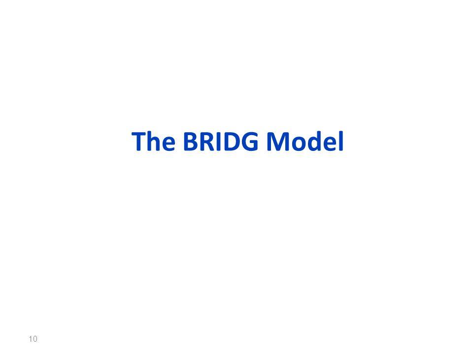 The BRIDG Model
