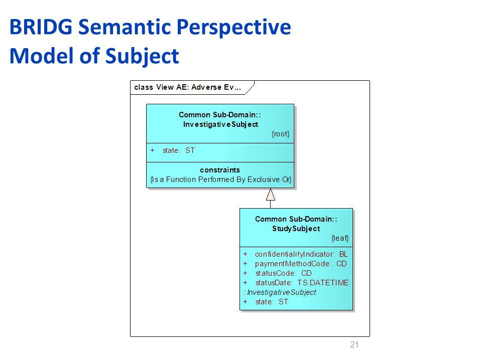 BRIDG Semantic Perspective Model of Subject