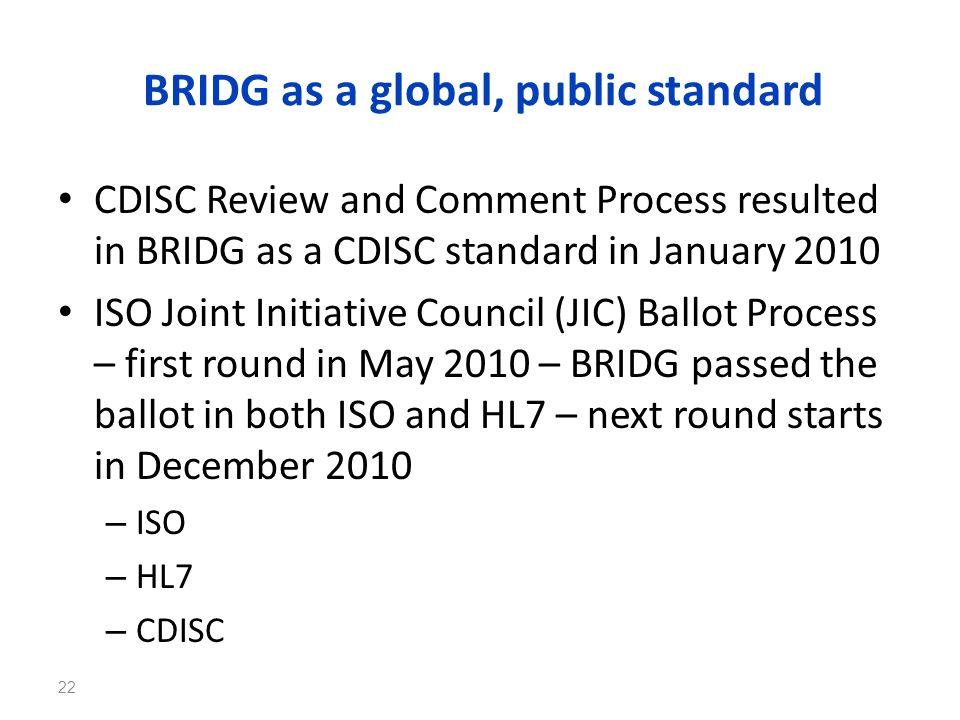 BRIDG as a global, public standard