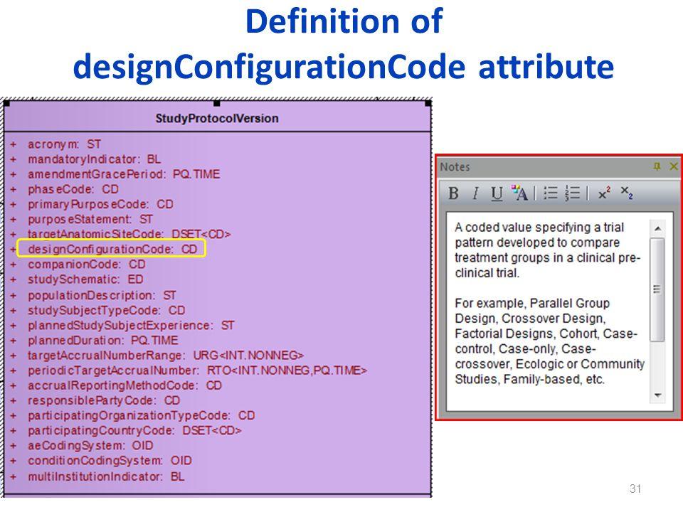 Definition of designConfigurationCode attribute