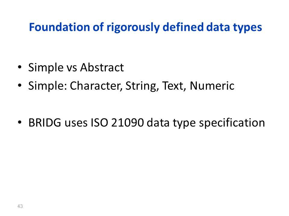 Foundation of rigorously defined data types