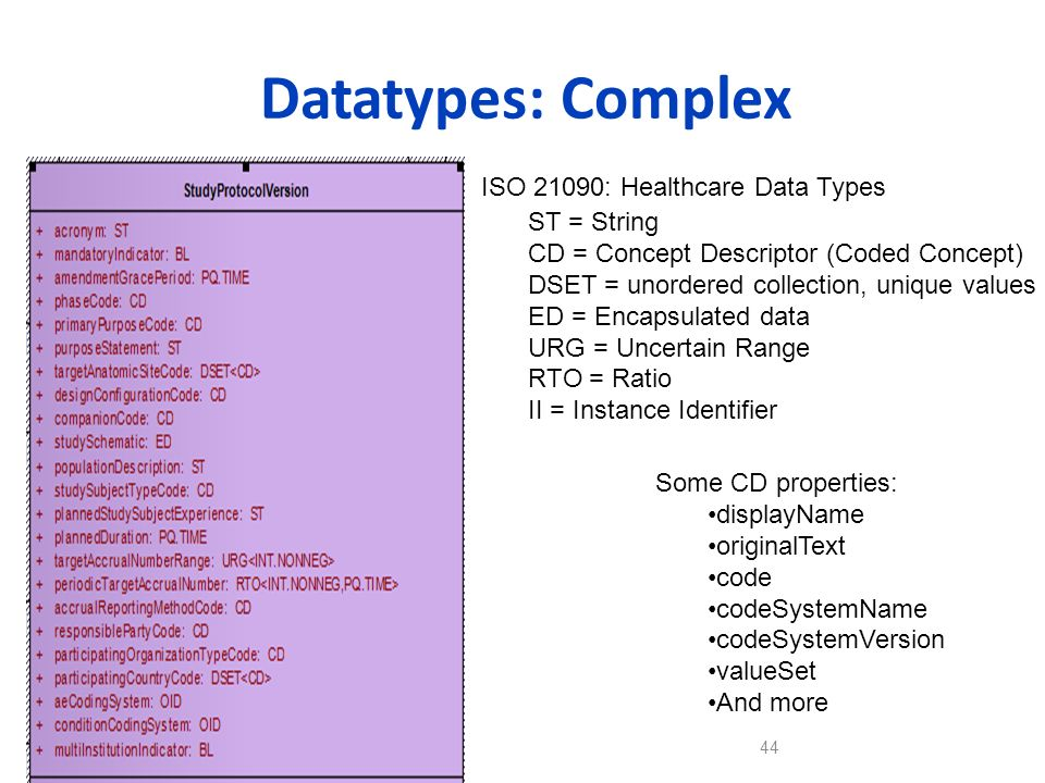 Datatypes: Complex ISO 21090: Healthcare Data Types ST = String