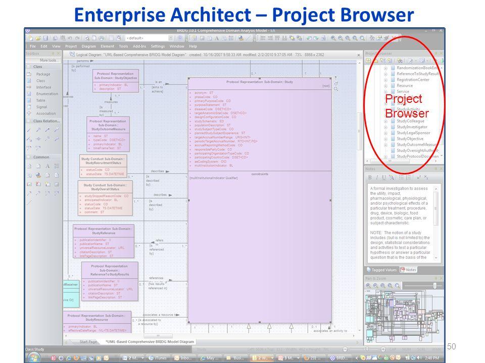 Enterprise Architect – Project Browser