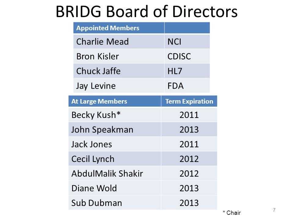 BRIDG Board of Directors