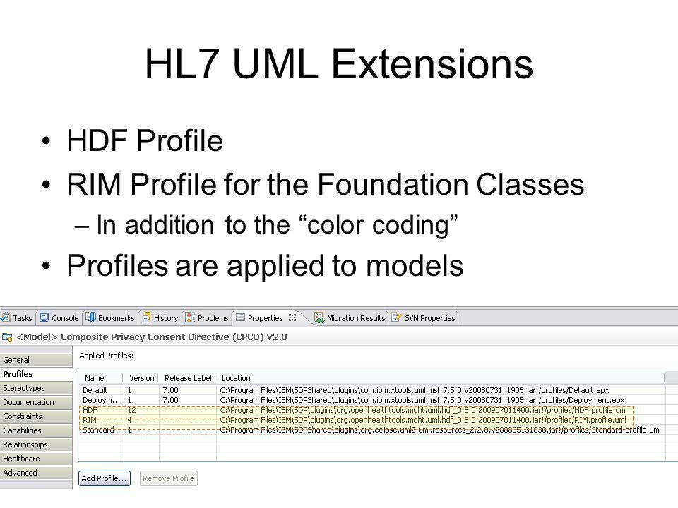 HL7 UML Extensions HDF Profile RIM Profile for the Foundation Classes