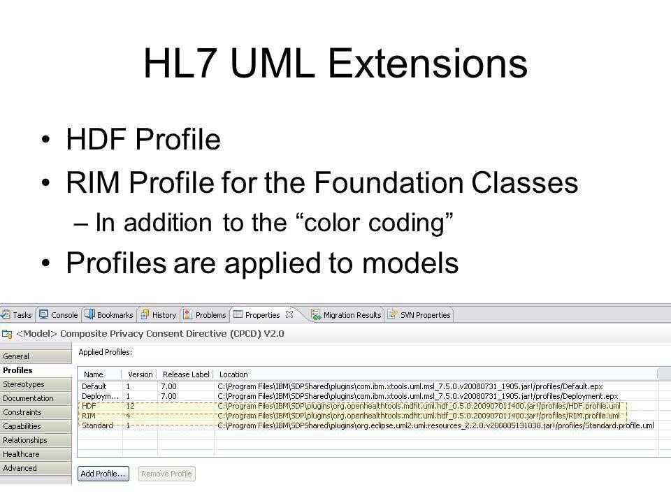 HL7 UML Extensions HDF Profile RIM Profile for the Foundation Classes