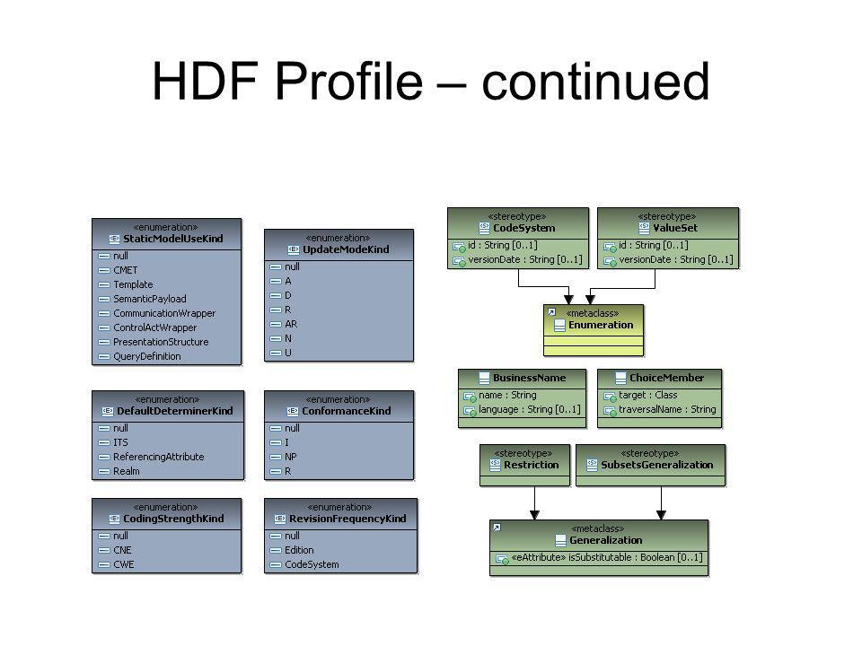 HDF Profile – continued